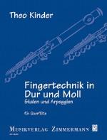 Fingertechnik in Dur und Moll